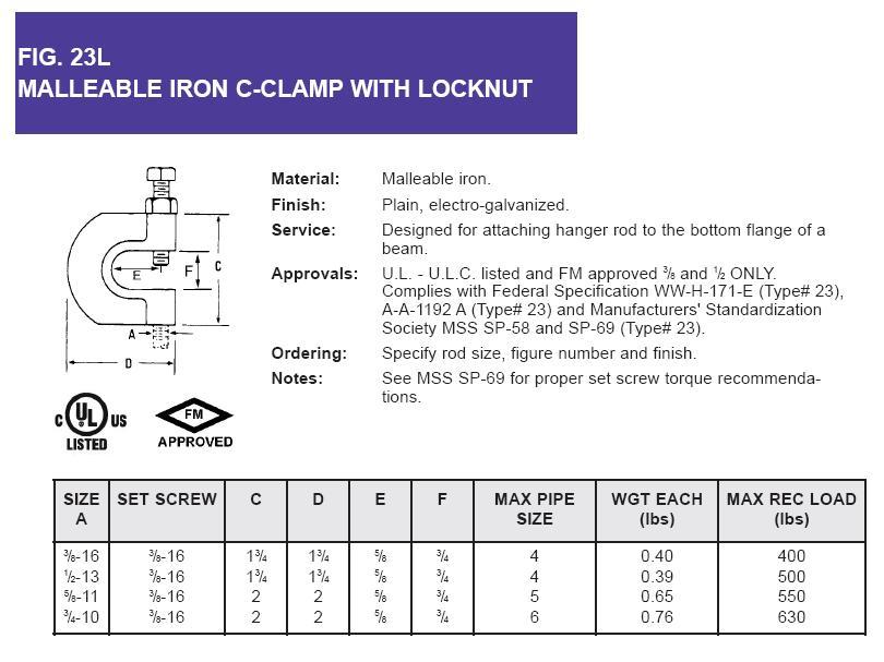 C Clamps Sizes